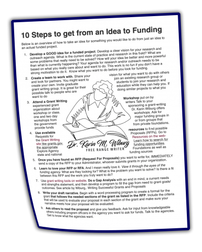 10 Steps graphic